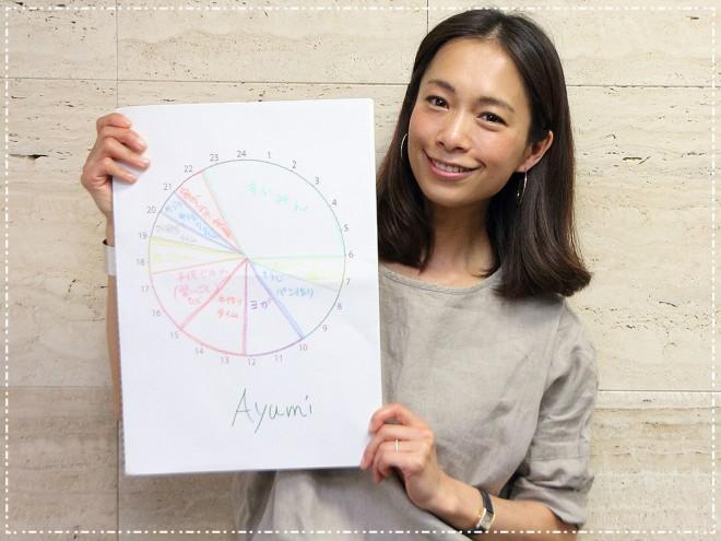24時間スケジュールへの記入をお願いしたらカラフルに仕上げてくださいました(photo:勝又義人)