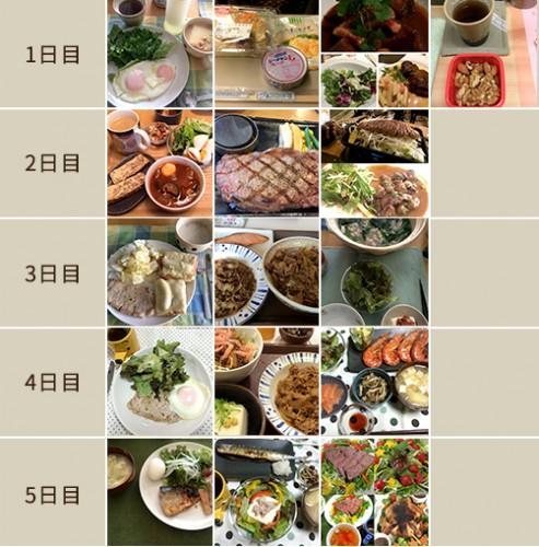ケトダイエットでどんな野菜が食べられるか