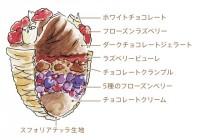 """『スフォリアテッラ ジェラート パルフェ """"ダーク  チョコレート""""』の詳細"""