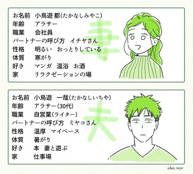 細かく設定された夫婦のキャラクター